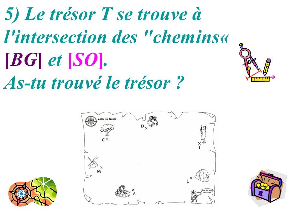 5) Le trésor T se trouve à l intersection des chemins« [BG] et [SO]. As-tu trouvé le trésor
